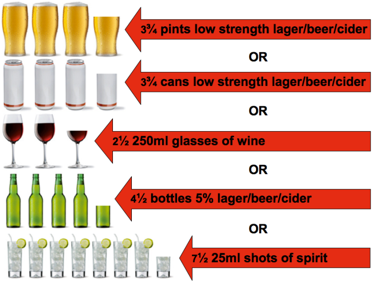 An image showing 60g of alcohol